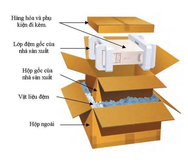 Đóng gói đồ điện tử đồ công nghệ