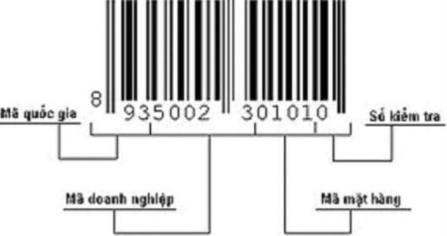Cấu tạo mã số EAN-13